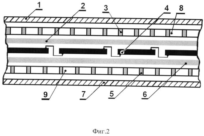 Конструкция фотоэлектрического гибкого модуля