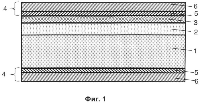 Способ изготовления чипов многослойных фотоэлементов