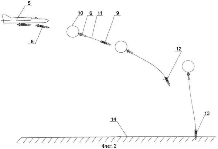 Способ установки ретранслятора при организации радиолинии связи