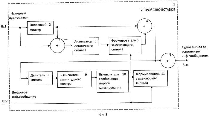Устройство вставки цифровой информации в аудиосигнал