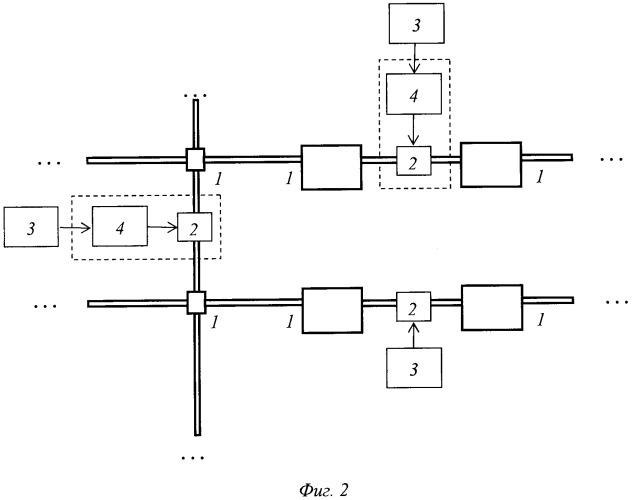 Способ защиты информации в распределенной случайной антенне