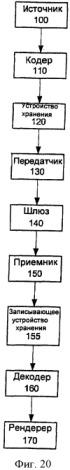 Способ и устройство для группирования треков и подмножеств треков