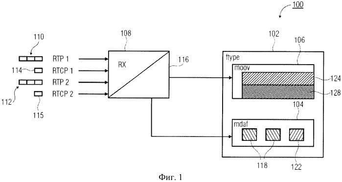 Устройство и способ для хранения и чтения файла, имеющего хранилище медиа данных и хранилище метаданных