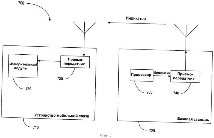 Способ, устройство и компьютерный программный продукт для сигнализации о назначении субкадров соседних сот