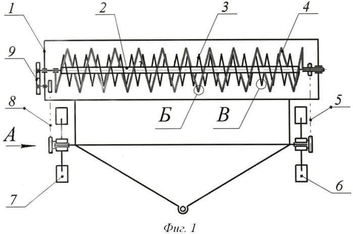 Борона ротационная мульчирующая