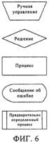 Установка и способ изготовления курительного изделия