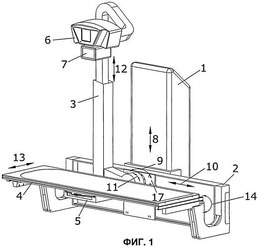 Рентгеновский аппарат для томографической реконструкции