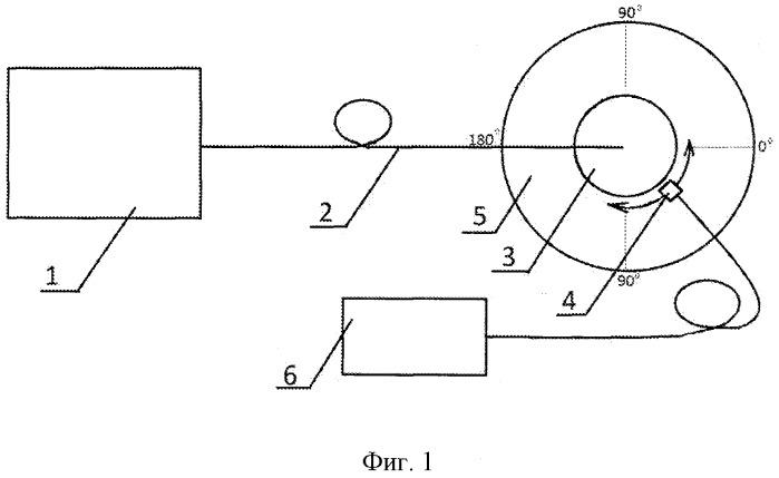 Способ лазерного облучения внутренней поверхности полости биоткани