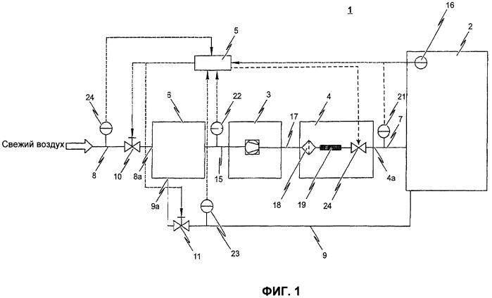 Способ инертирования для предотвращения и/или тушения пожара и система инертирования для осуществления указанного способа