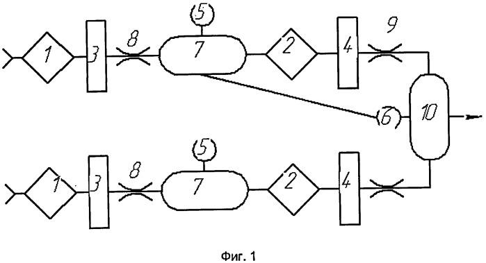 Смеситель газов с электронным управлением