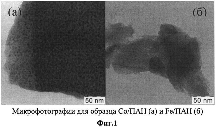 Катализатор и способ получения алифатических углеводородов из оксида углерода и водорода в его присутствии