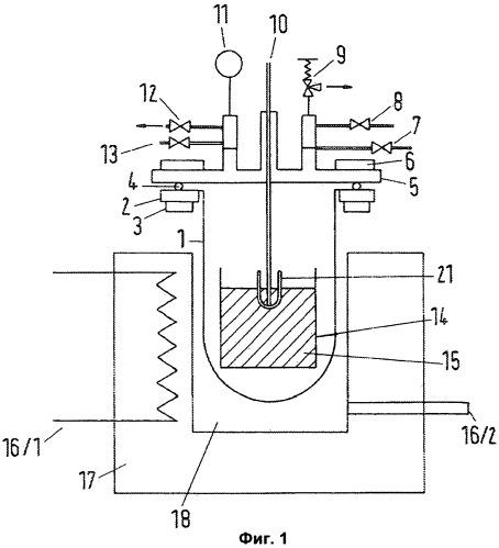 Флегматизированные металлические порошки или порошкообразные сплавы, способ их получения и реакционный сосуд