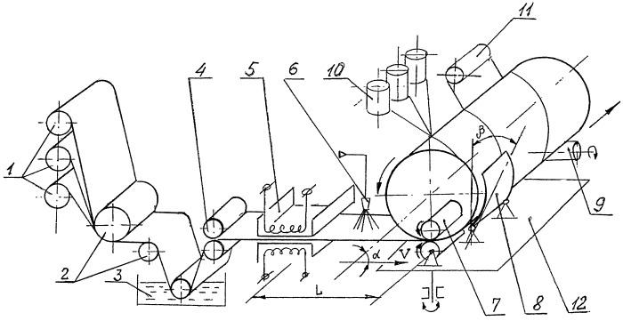Способ изготовления труб из композиционного материала