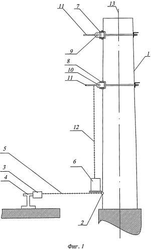 Способ монтажа консоли на опоре контактной сети железных дорог