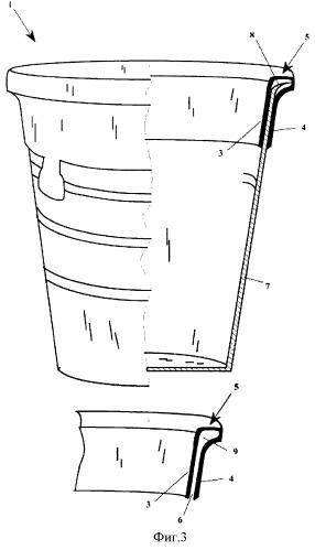 Гигиеничная защита сосудов для напитков
