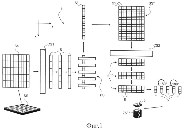 Способ и устройство для обработки пачек ценных бумаг, в частности пачек банкнот