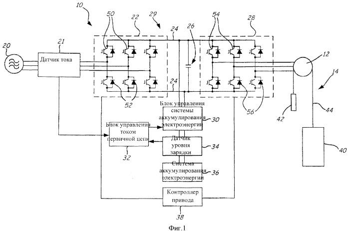 Управление общим током и аккумулированием энергии в приводе лифта