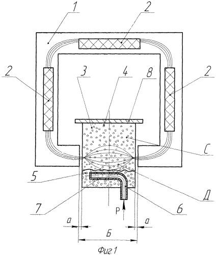 Способ получения графита и композитов на его основе из водяной суспензии частиц углеродосодержащих материалов и устройство для его осуществления