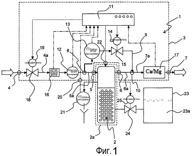 Блок управления для водоумягчающего устройства