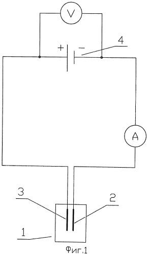 Устройство для электрохимической обработки жидкости