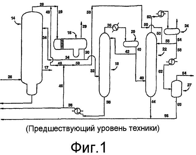 Способ контроля над процессом удаления перманганатных восстановленных соединений при использовании технологии карбонилирования метанола