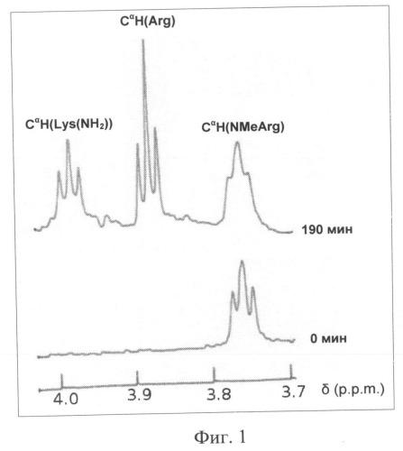 Амид нонапептида, препятствующий повышению гиперпроницаемости сосудистого эндотелия