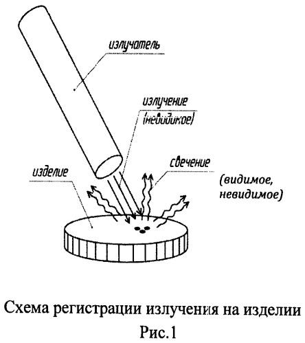 Маркирующая композиция на основе неорганических люминофоров, способ маркировки изделий из металла и изделие из металла