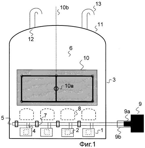 Система распределения воздуха для вторичного горения в коксовальных печах в зависимости от отношения температур свода и пода