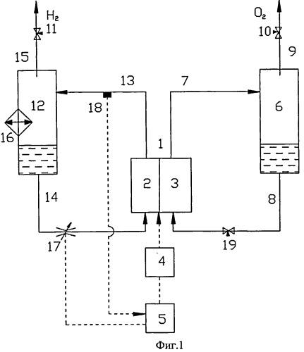 Устройство для электролиза воды и способ его эксплуатации
