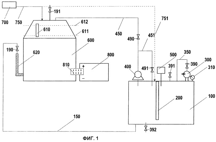 Сепаратор для хлор-щелочных электролизеров и способ его изготовления