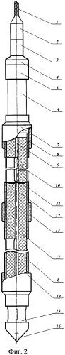 Устройство и способ термогазогидродинамического разрыва продуктивных пластов нефтегазовых скважин (варианты)