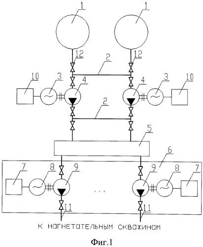 Способ управления многомашинным комплексом системы поддержания пластового давления