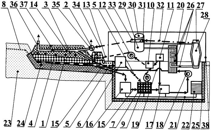 Поточная линия для круглогодичного кучного выщелачивания благородных металлов в криолитозоне