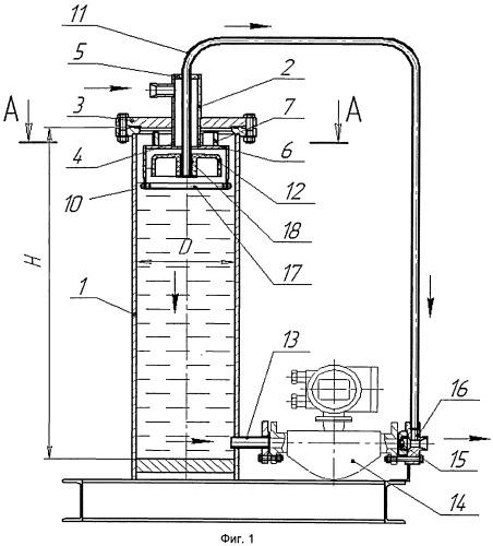 Устройство для измерения дебита нефтяной скважины