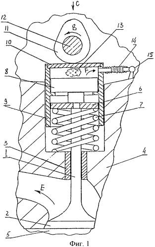 Газораспределительный механизм двс