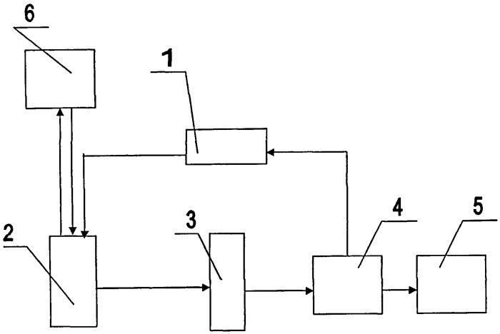 Способ контроля судовой газотурбинной установки