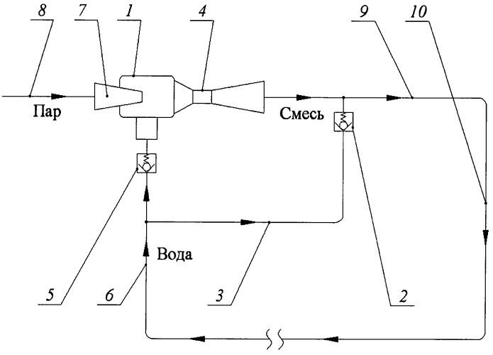 Способ запуска пароводяного струйного аппарата и устройство для его осуществления