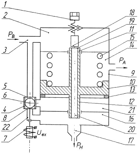 Пускоотсечной электропневмоклапан постоянного низкого давления