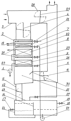 Утилизационная установка с паровым котлом