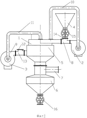 Устройство для газификации сыпучего мелкодисперсного углеродсодержащего сырья и гранулированных биошламов