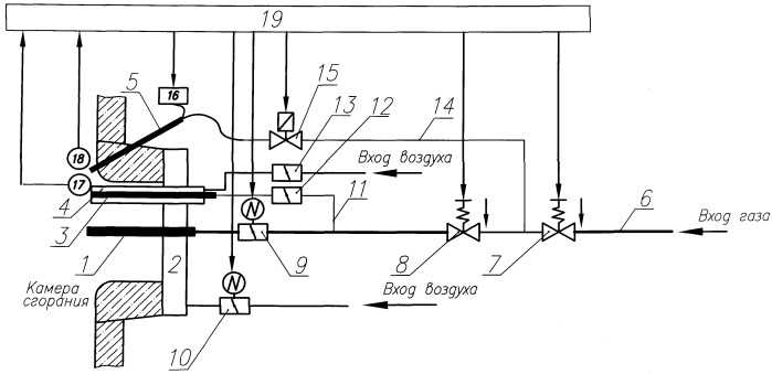 Способ безопасной работы горелки в широком диапазоне нагрузок