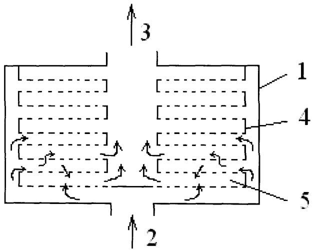 Способ сжигания топлива в камере сгорания газотурбинной установки и устройство для его реализации