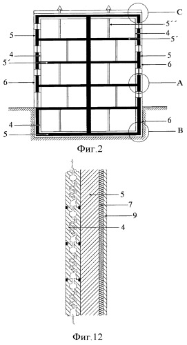 Новаторская экологичная строительная модель