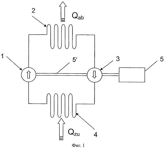 Способ преобразования тепловой энергии при низкой температуре в тепловую энергию при относительно высокой температуре при помощи механической энергии и наоборот