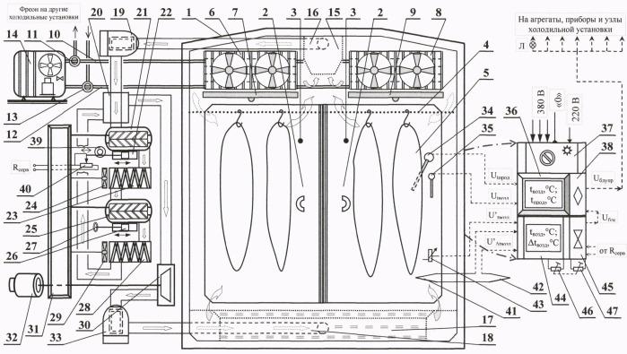 Комбинированная холодильная установка с саморегулирующейся системой автоматического управления для термообработки и хранения охлажденных и замороженных пищевых продуктов
