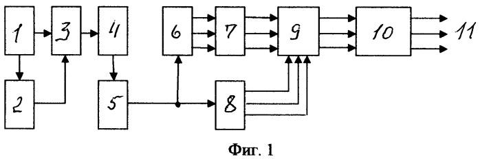 Способ распознавания класса цели и устройство для его реализации