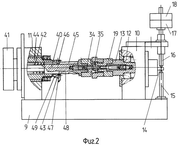 Прибор для контроля параметров винтовых пружин кручения