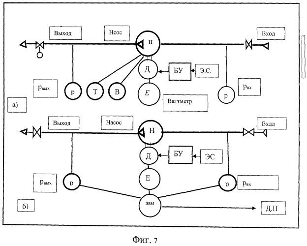 Автоматизированная информационная система для управления насосно-трубопроводным комплексом с вертикальными электроцентробежными насосами для откачки канализационных сточных вод