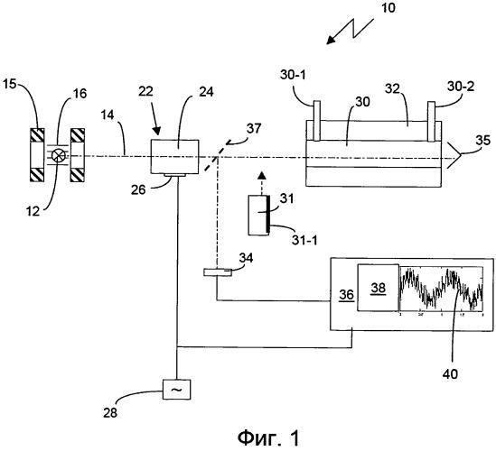Газоанализатор для измерения содержания ртути в газе