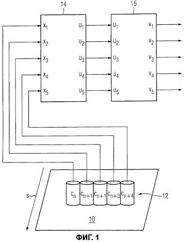 Способ для определения и оценки индикации вихревых токов, в частности трещин, в испытываемом объекте из электропроводного материала